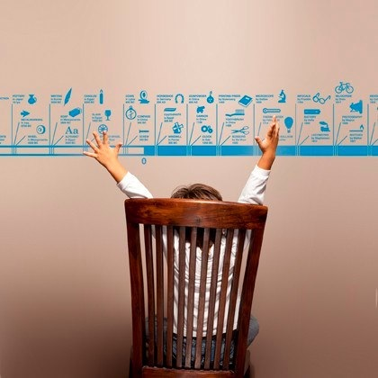 timeline of inventions wall stickers
